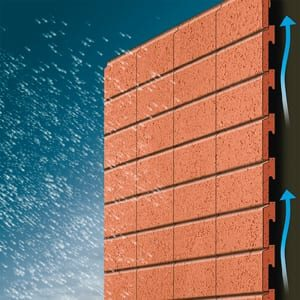 Ventilated wall cladding technology